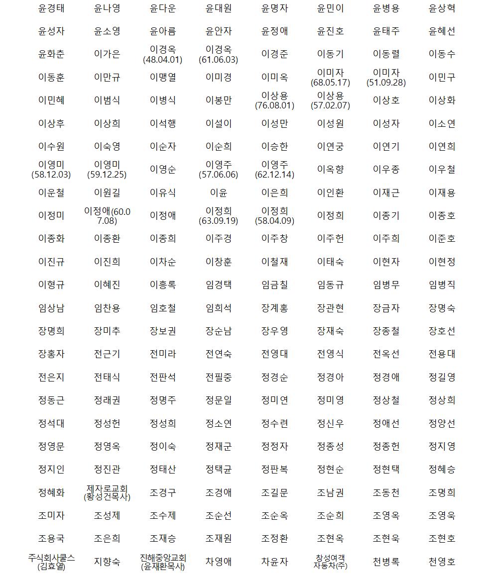 74차 정기총회 총회원 명부(확정명단)_2019.2.1003.png
