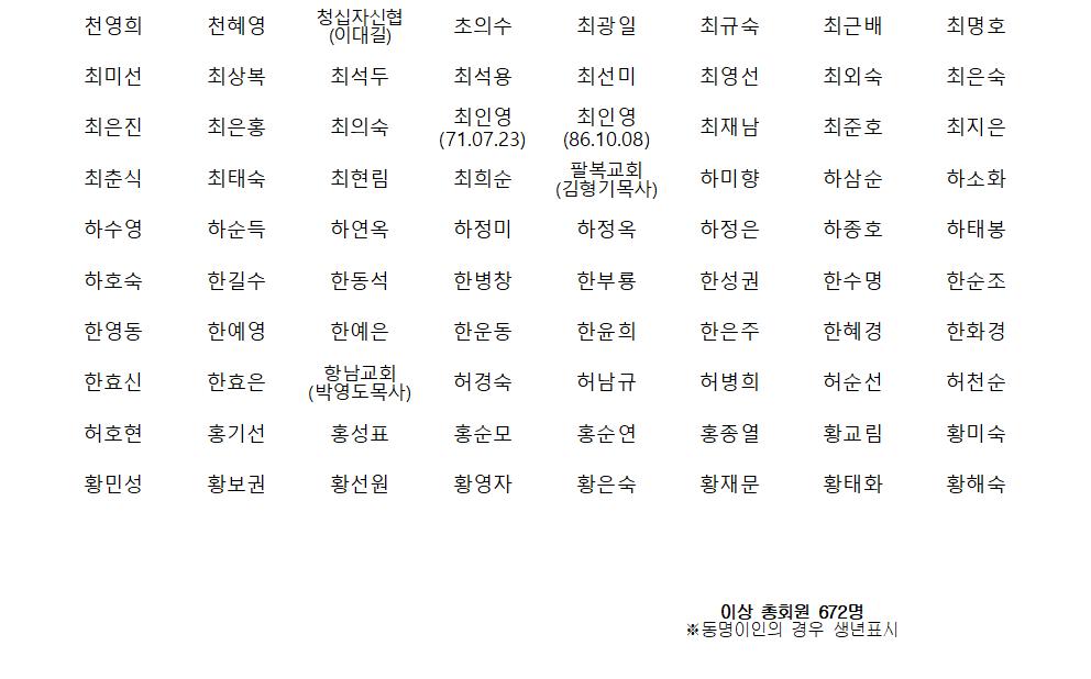 74차 정기총회 총회원 명부(확정명단)_2019.2.1004.png