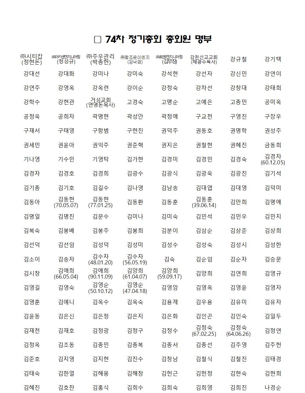 74차 정기총회 총회원 명부(확정명단)_2019.2.1001.png