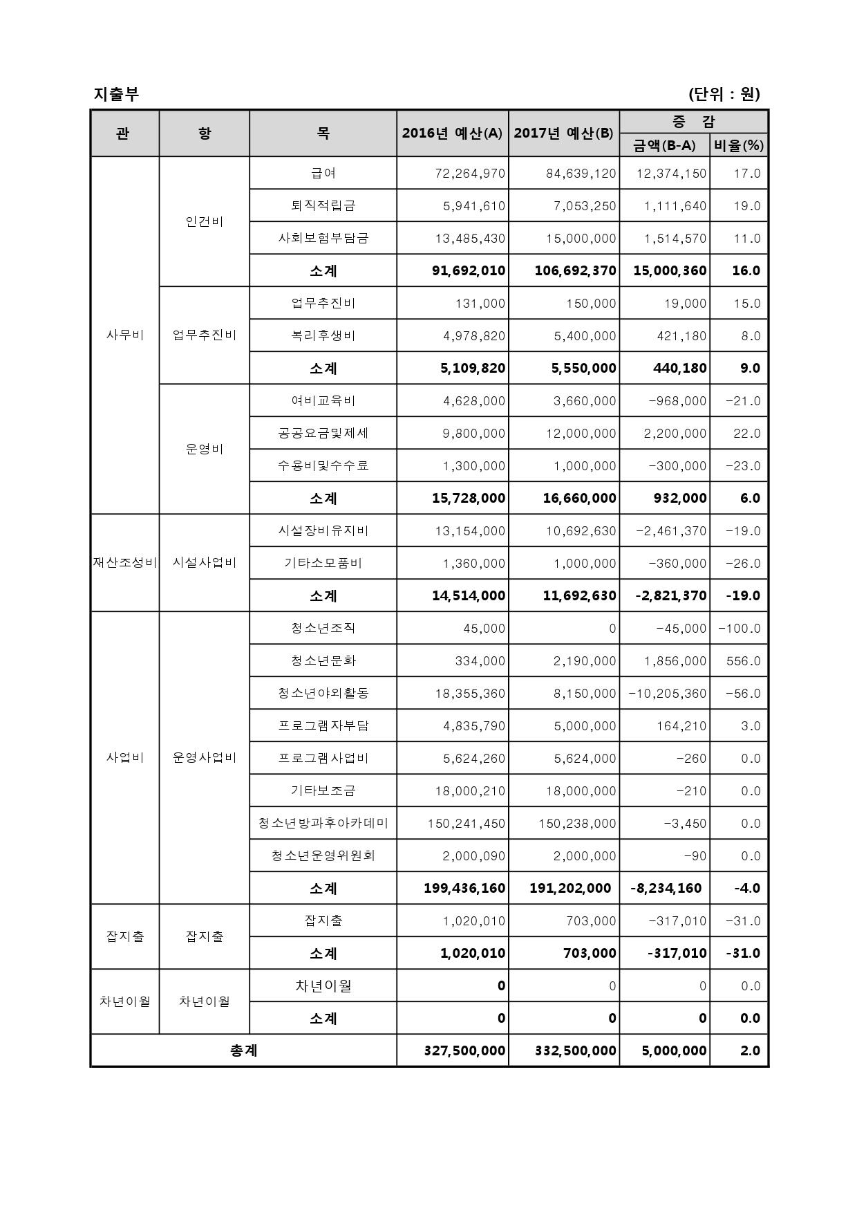 2016년-총회자료(홈페이지게재)-37.jpg