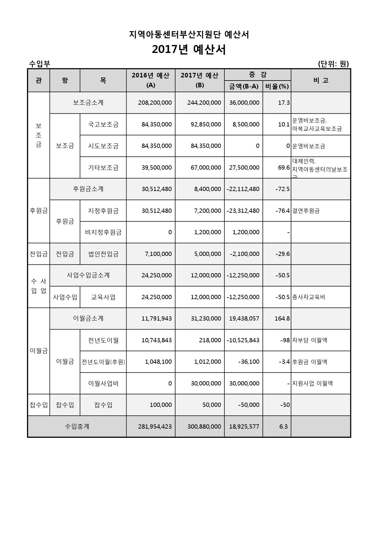 2016년-총회자료(홈페이지게재)-29.jpg