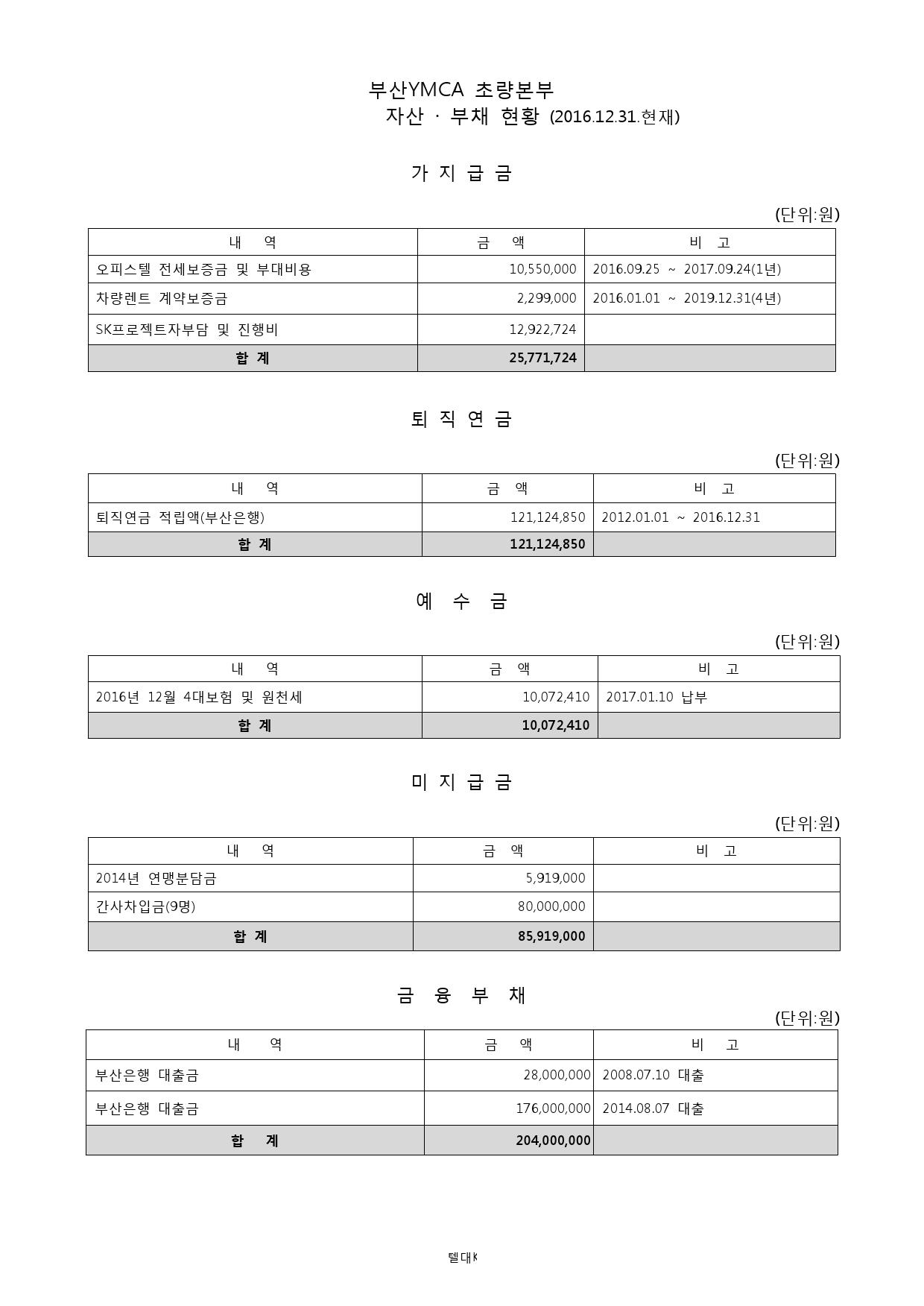 2016년-총회자료(홈페이지게재)-7.jpg