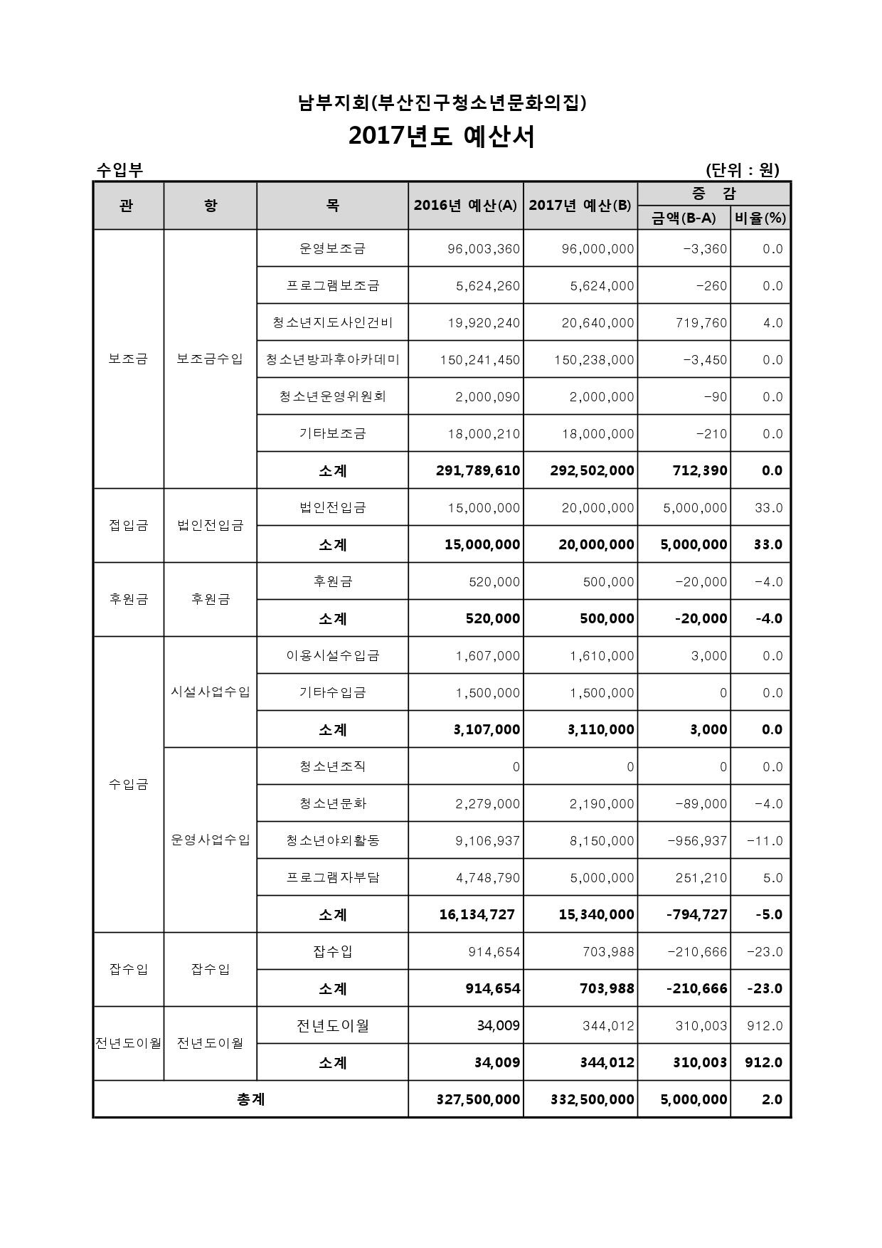 2016년-총회자료(홈페이지게재)-36.jpg